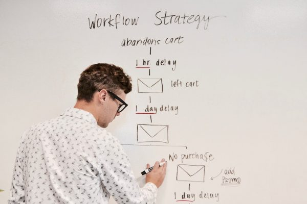 Startup's Workflow Strategy