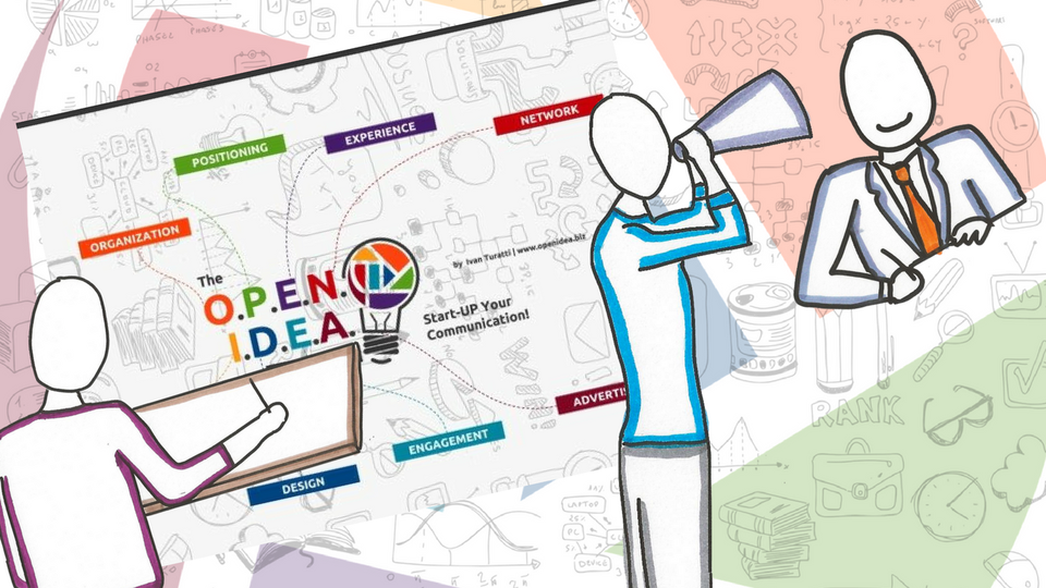 The OPEN IDEA framework