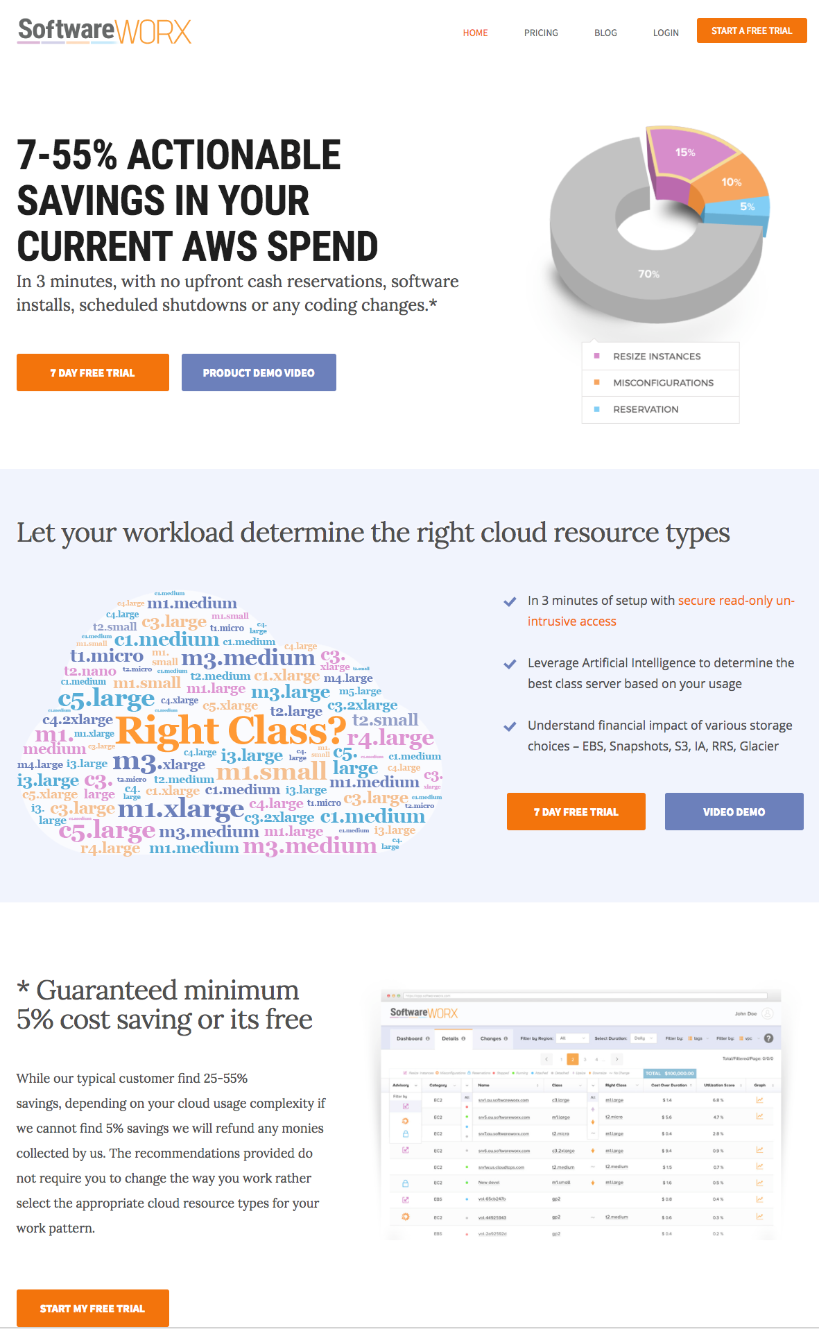 Software WORX