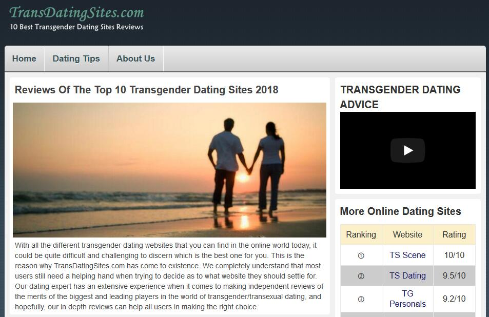 Rank dating sites