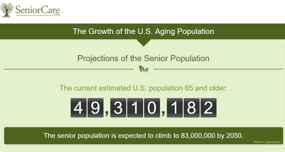 SeniorCare.com