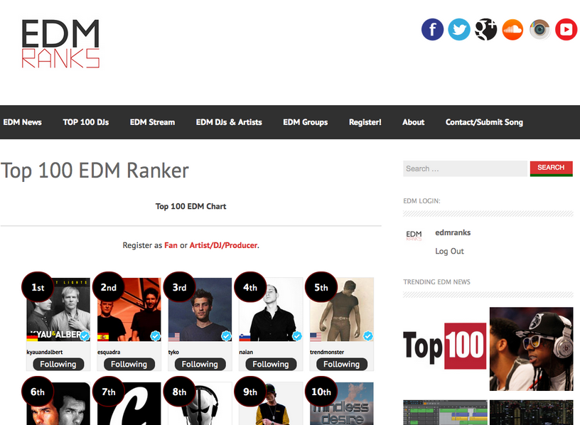 EDM Ranks