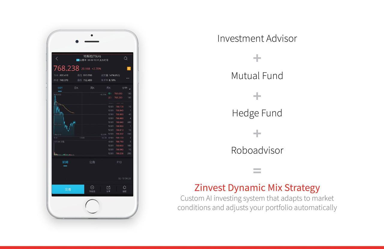 Zinvest Financial