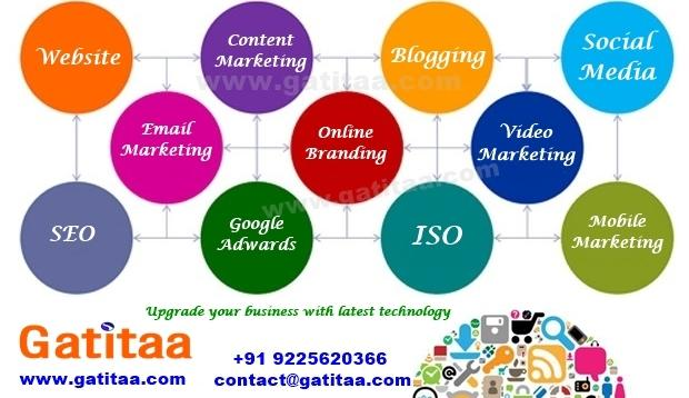 SEO | Digital Marketing in Pune | India