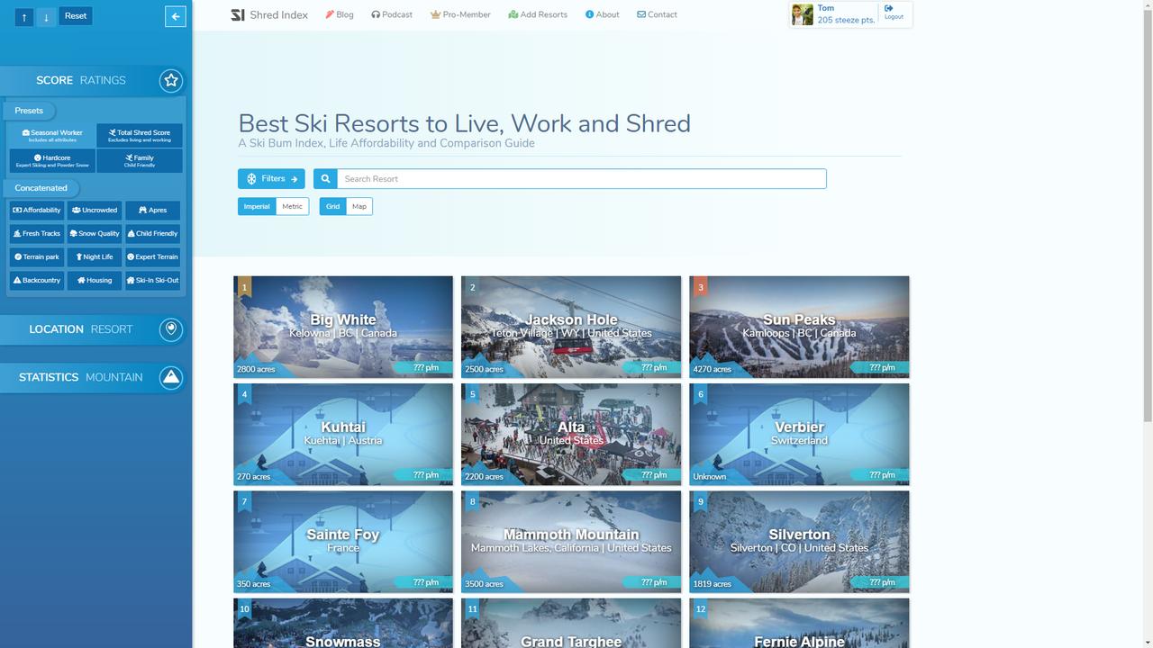 Shred Index