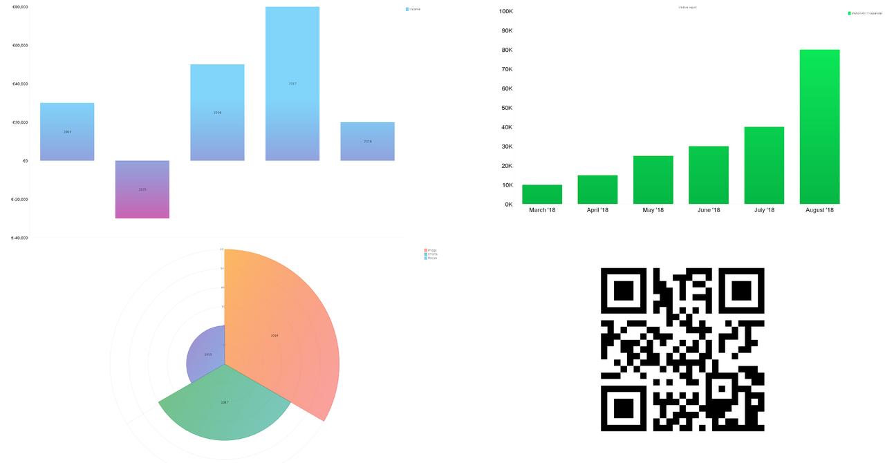 Image-Charts