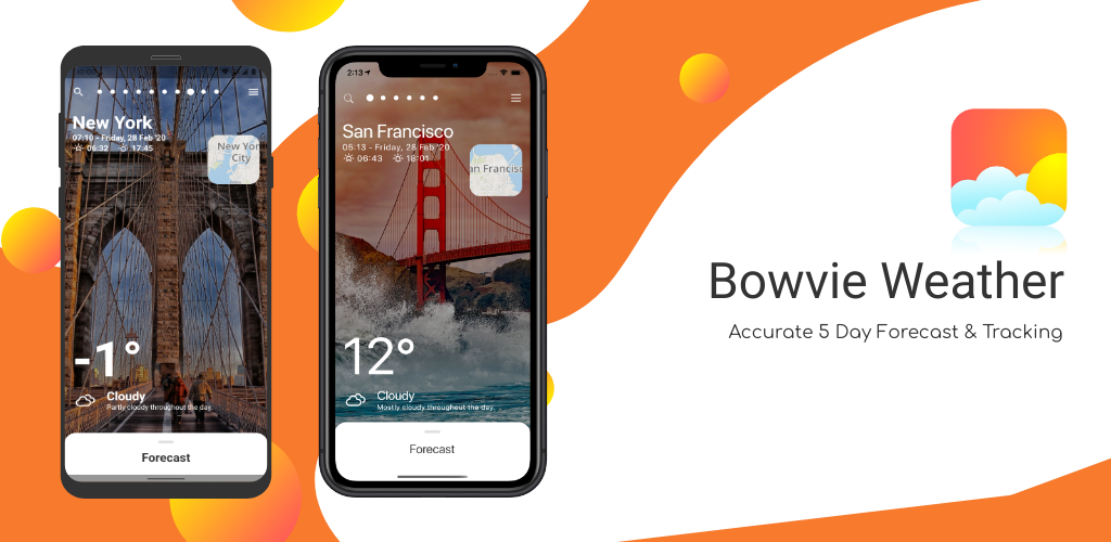 Bowvie Weather