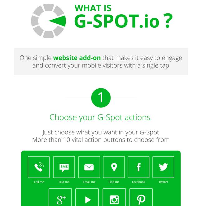 G-spot.io